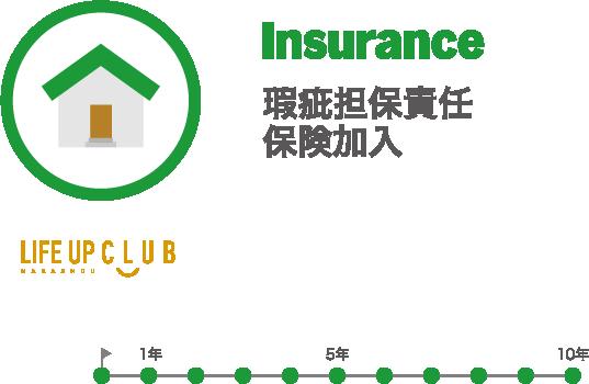 瑕疵担保責任保険加入