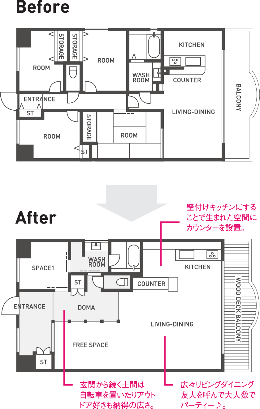 RENOVATION Before After