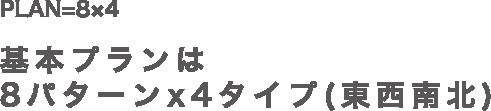 PLAN=8x4 基本プランは8パターンx4タイプ(東西南北)